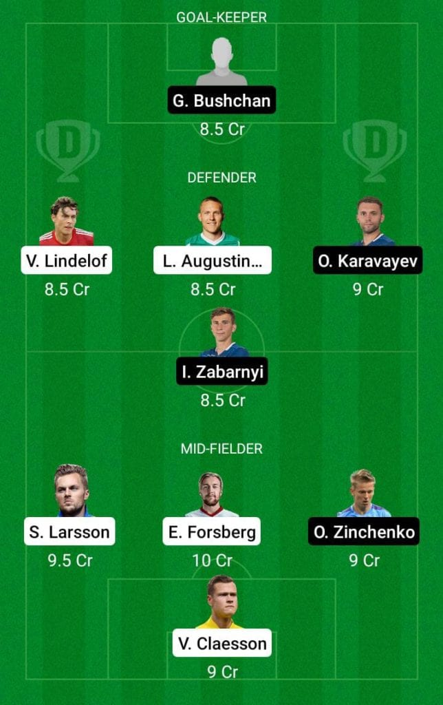 SWE vs UKR Dream11 Prediction