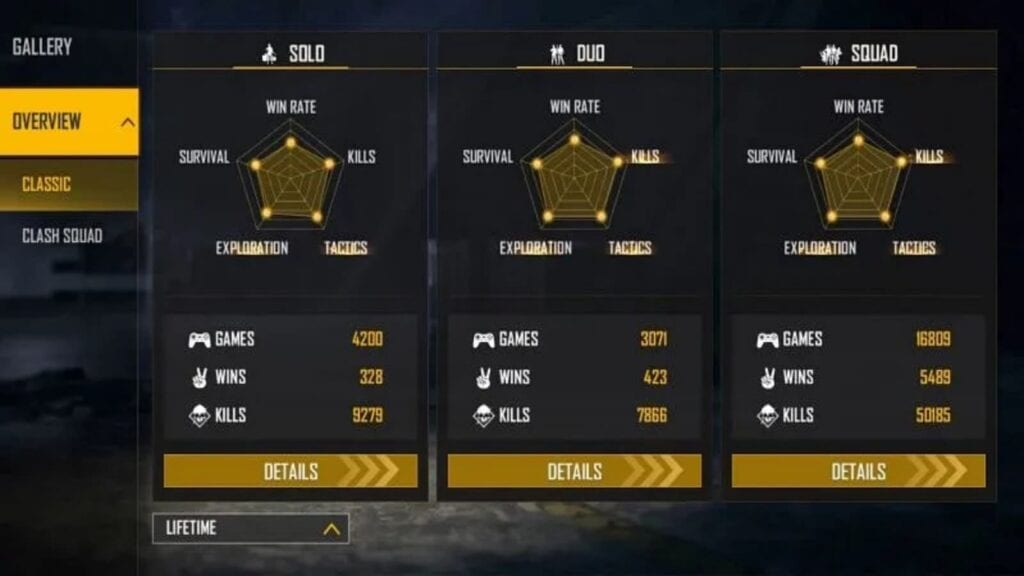 Alpha FF Lifetime Stats