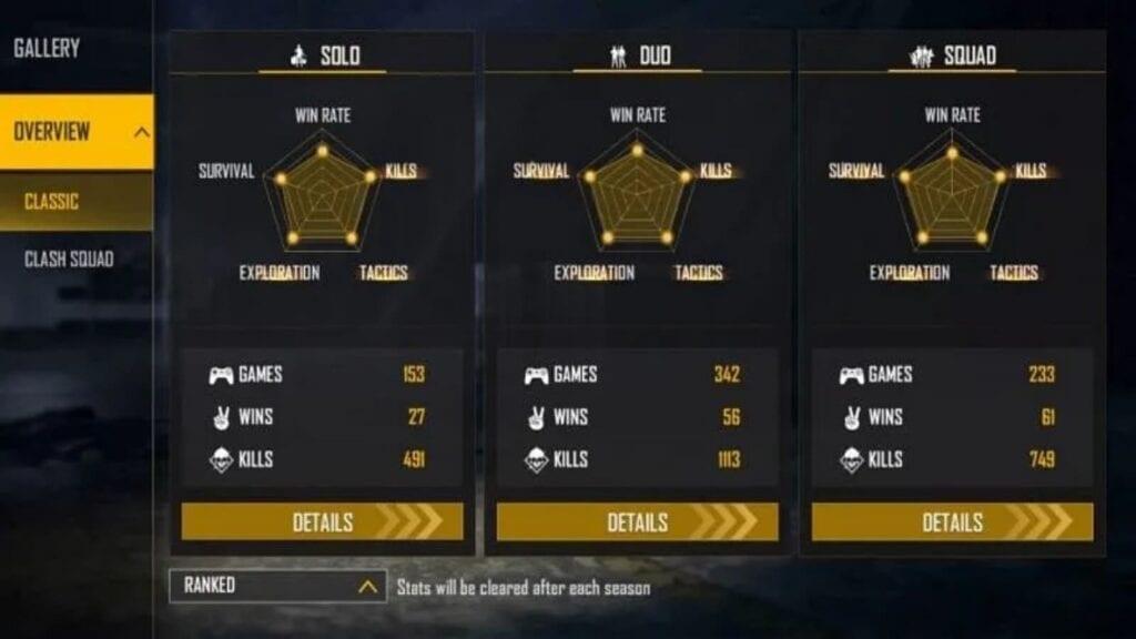 BlackPink Gaming Ranked Stats