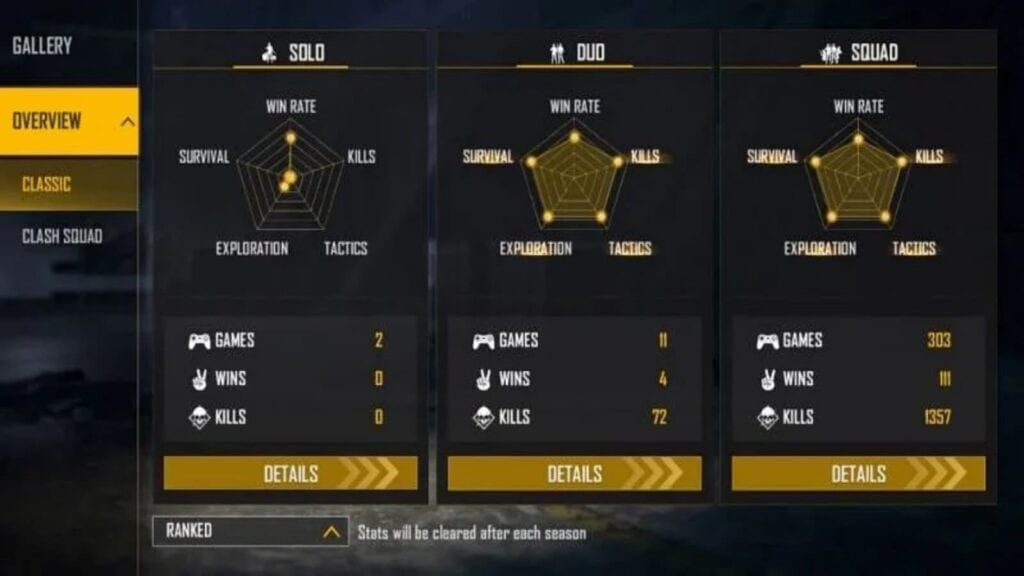 Dev Alone ranked Stats