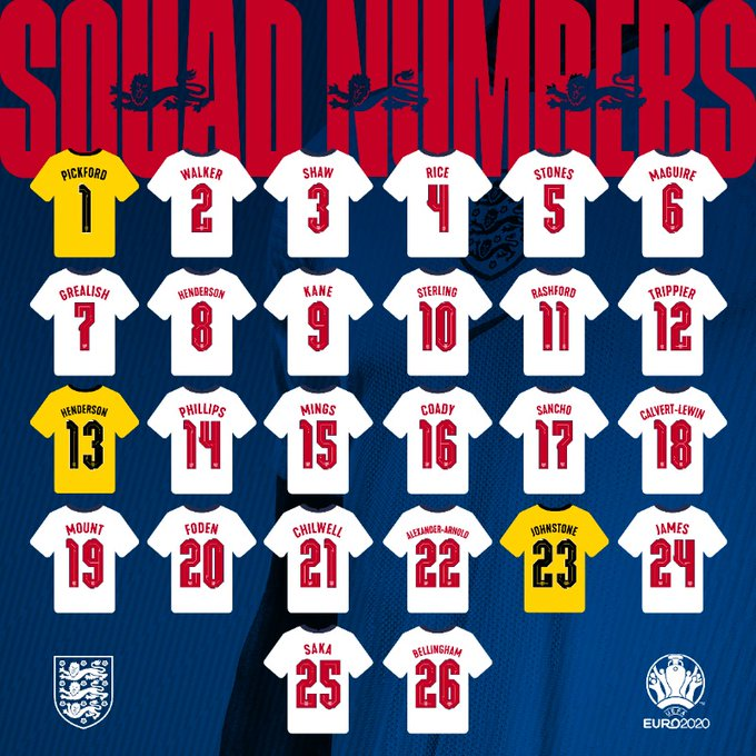 EURO 2020 England Preview Maguire, Mount, Kane all picked in 26-man England squad