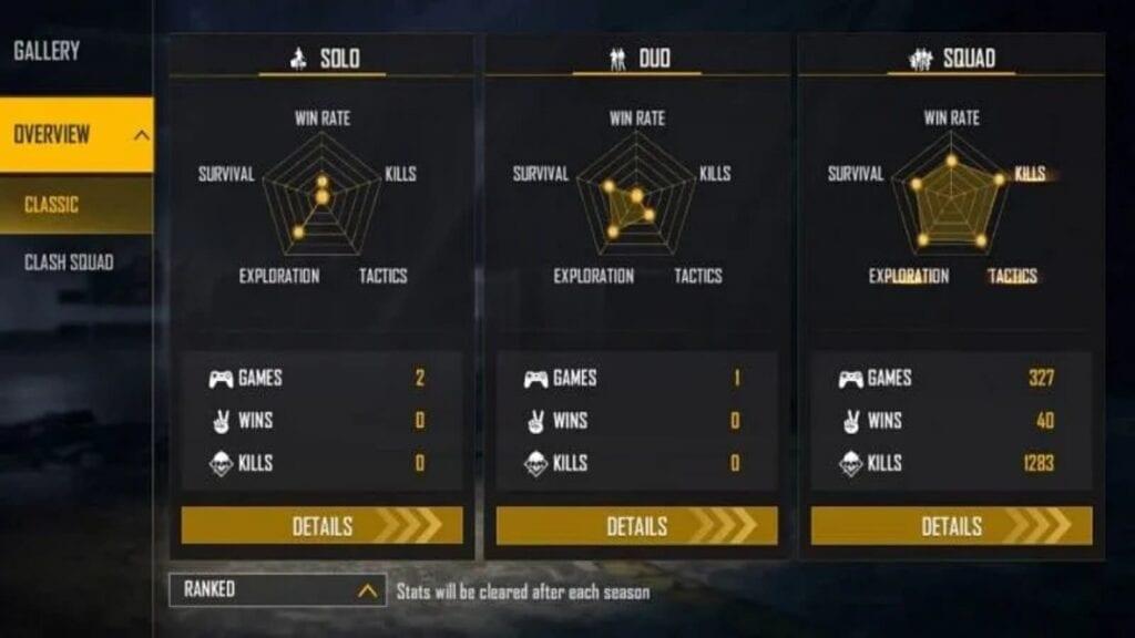 frontal gaming ranked stats