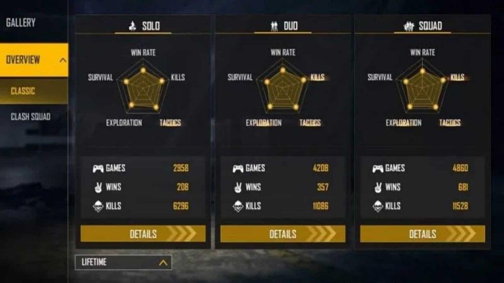 gaming aura lifetime stats