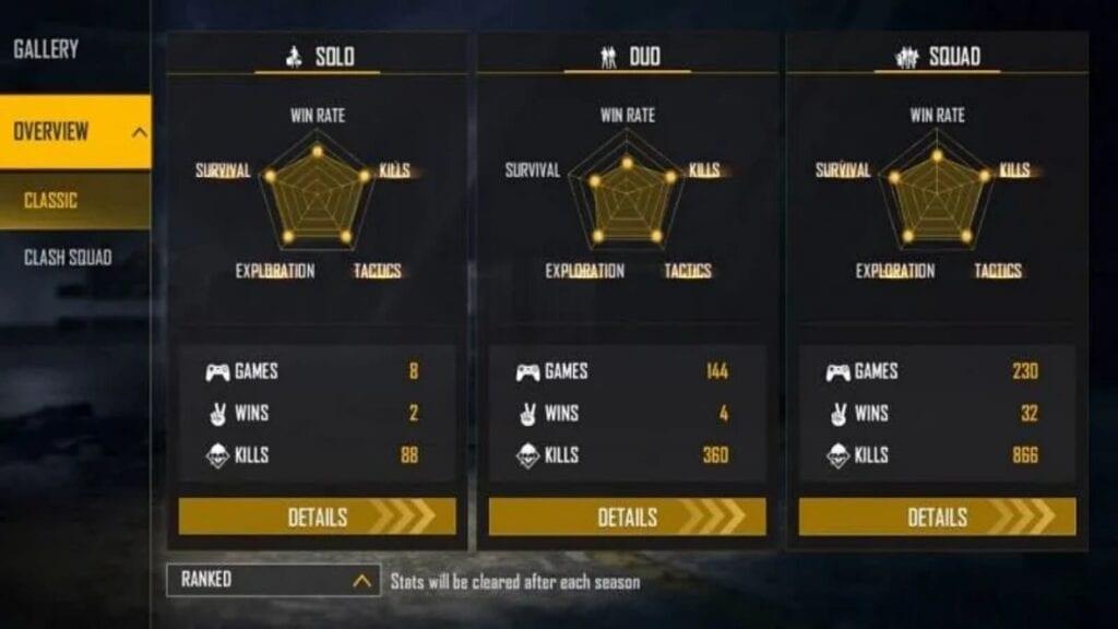 Gaming Aura Ranked Stats