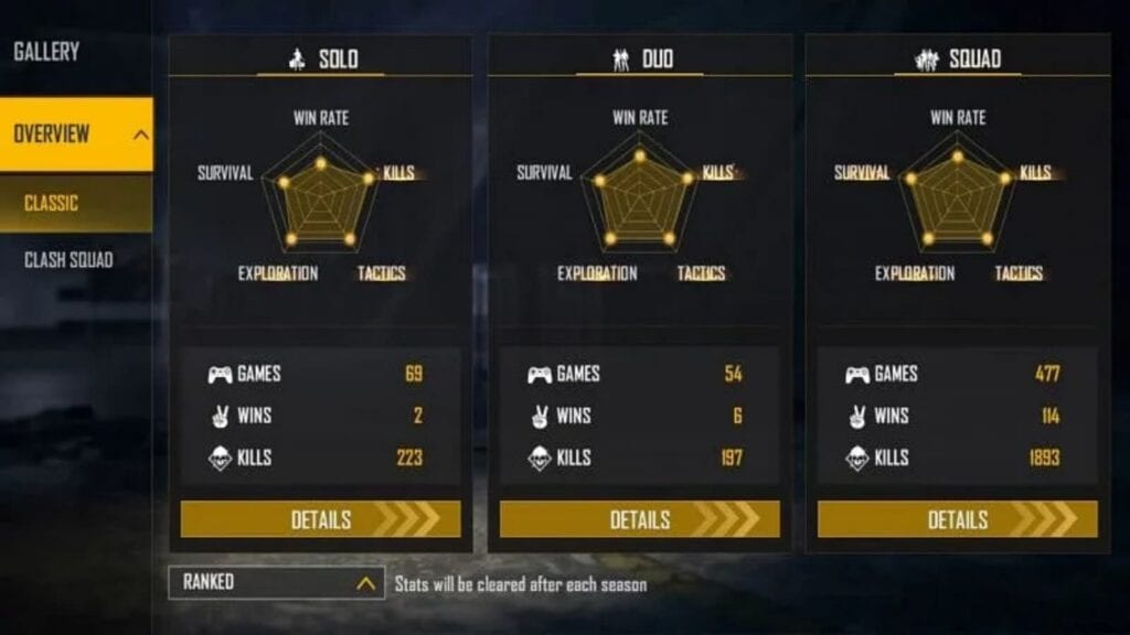 Jonty Gaming Ranked Stats