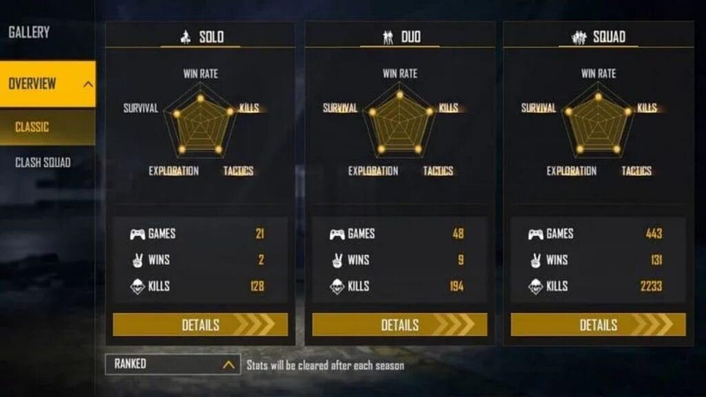 tonde gamer ranked stats 2 - FirstSportz