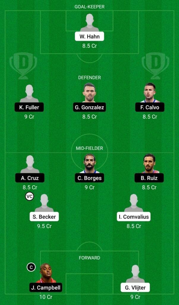 CONCACAF Gold Cup: SUR vs CRC Dream11 Prediction, Playing XI, Teams, Preview, and Top Fantasy picks