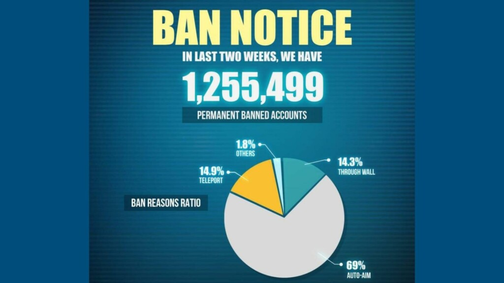 Free fire bans