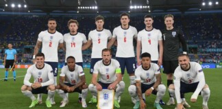 Euro 2020: The Team with the Best Chance to win the Euro 2020