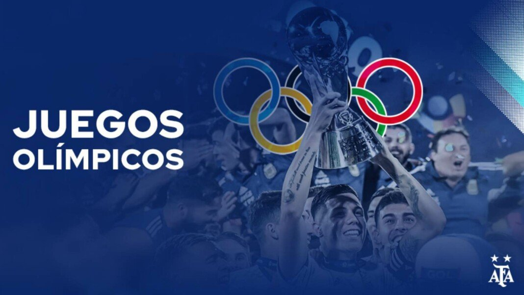 Tokyo Olympics 2020: Argentina Football team Preview and squad