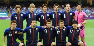 Tokyo Olympics 2020: Japan Soccer team Preview and squads