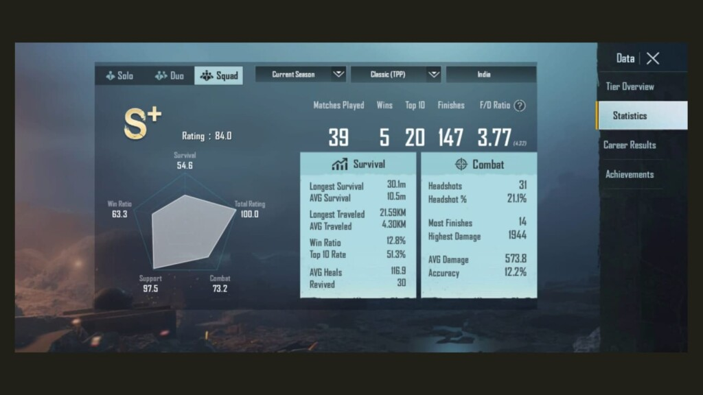 Soul Mortal vs ScoutOP: Who has better stats in BGMI?