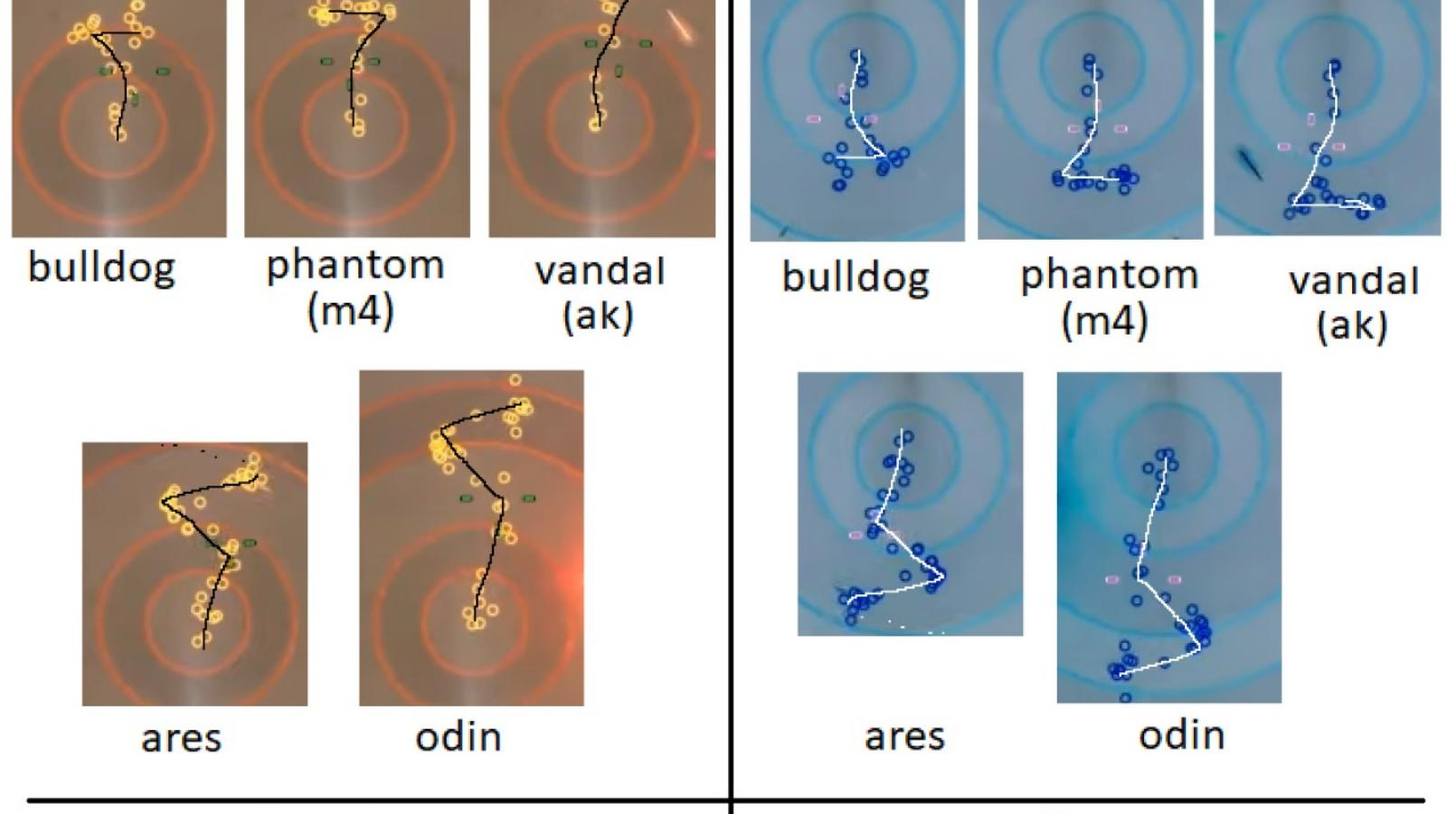 Tips to Control Vandal Recoil in Valorant: Spray Control and More
