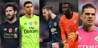 Top 5 best goalkeepers in Premier League currently