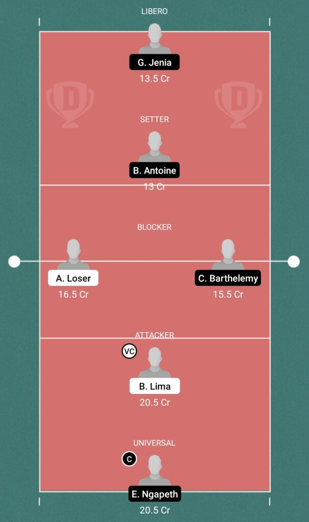 Tokyo Olympics 2020: ARG vs FRA Dream11 Prediction, Playing 6, Teams, Preview, and Top Fantasy picks (Volleyball)