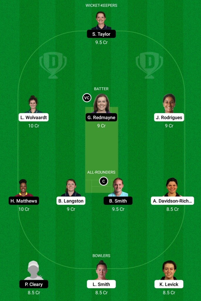 NOS-W vs WEF-W  Dream 11 Prediction, Playing XI, Teams, Preview, and Top Fantasy pick - 2