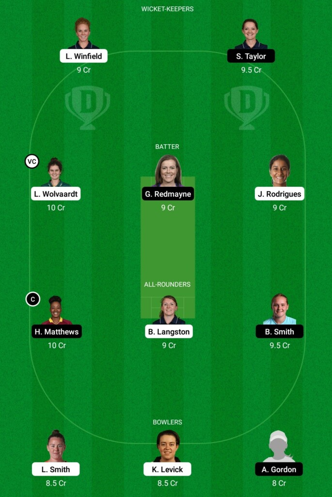 NOS-W vs WEF-W Dream11 Prediction, Playing XI, Teams, Preview, and Top Fantasy pick - 1