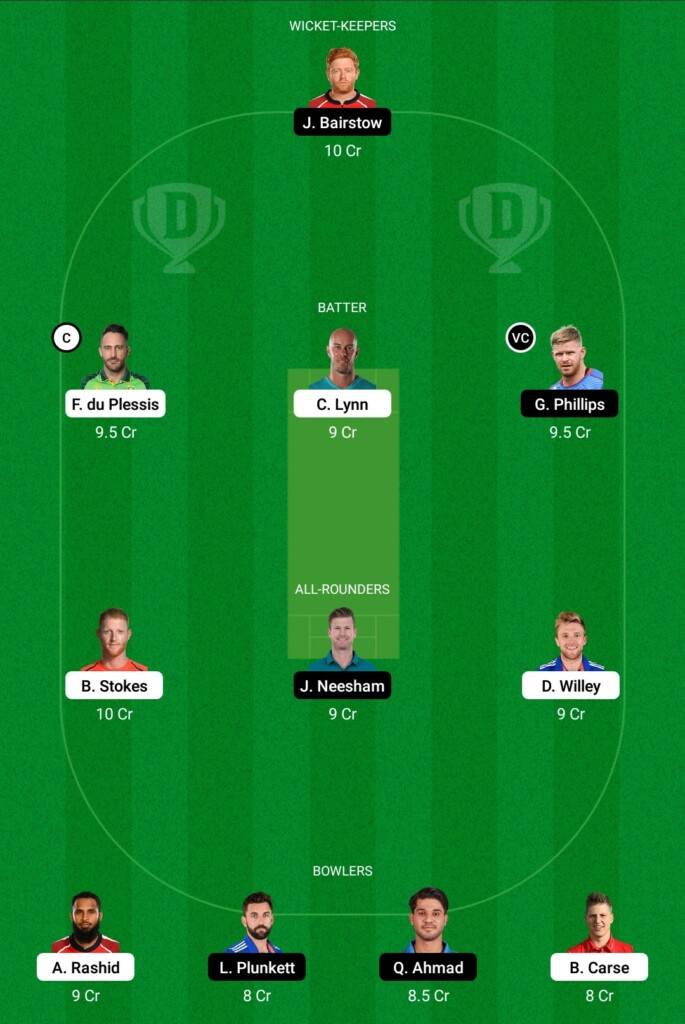 NOS vs WEF Dream11 Prediction, Playing XI, Teams, Preview, and Top Fantasy picks