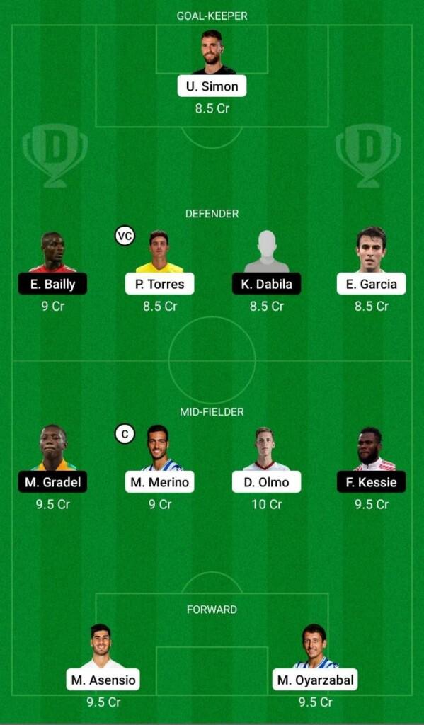 Spain vs Ivory Coast Dream11