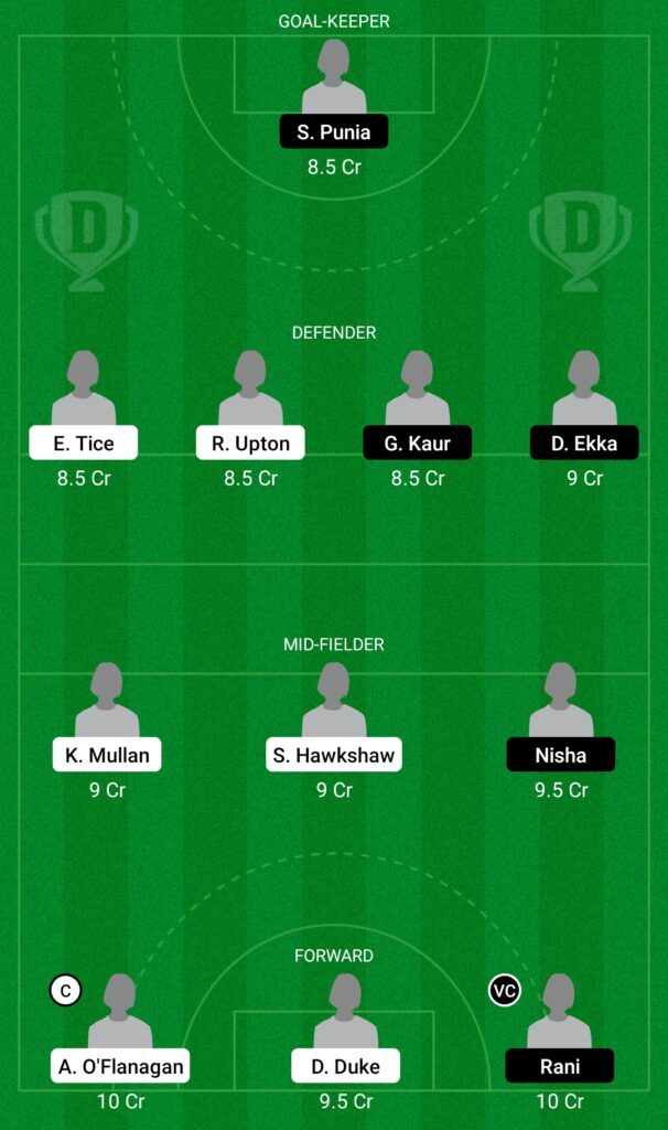 Tokyo Olympics 2020: IRE-W vs IND-W Dream11 Prediction, Playing XI, Teams, Preview, and Top Fantasy picks (Hockey)