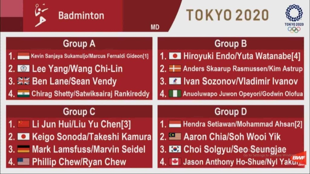 Tokyo Olympics Badminton draws for men's doubles