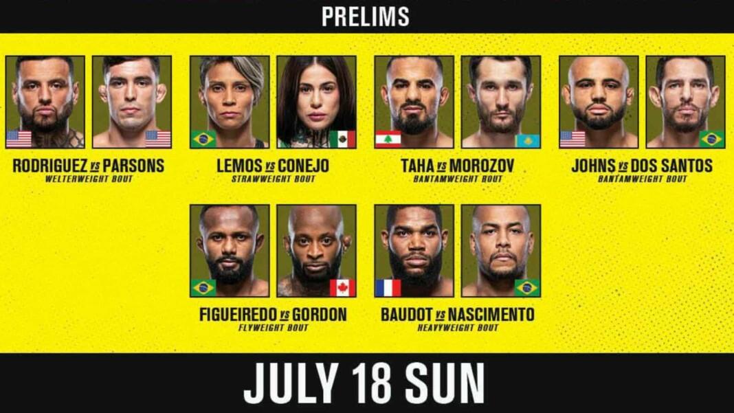 UFC Vegas 31