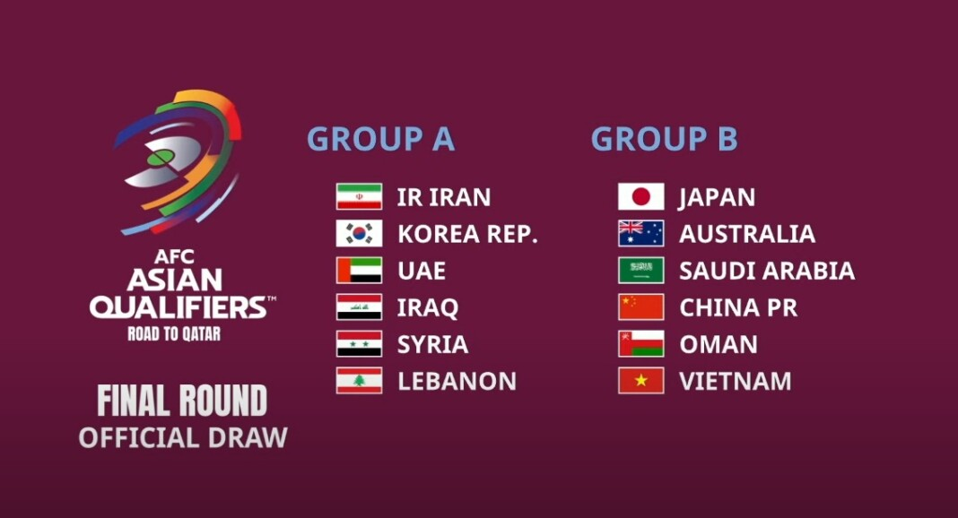 AFC Asia Cup Final draw