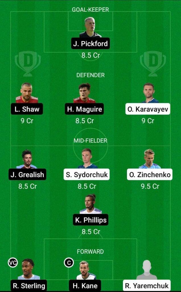 UKR vs ENG Dream11 Prediction