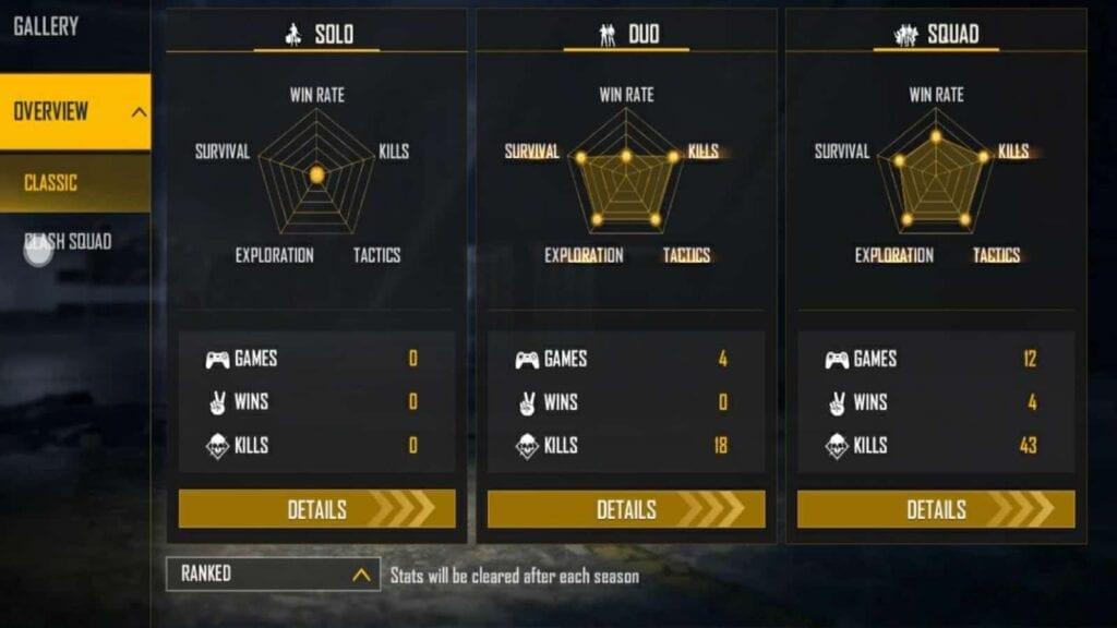 AS Gaming Ranked Stats
