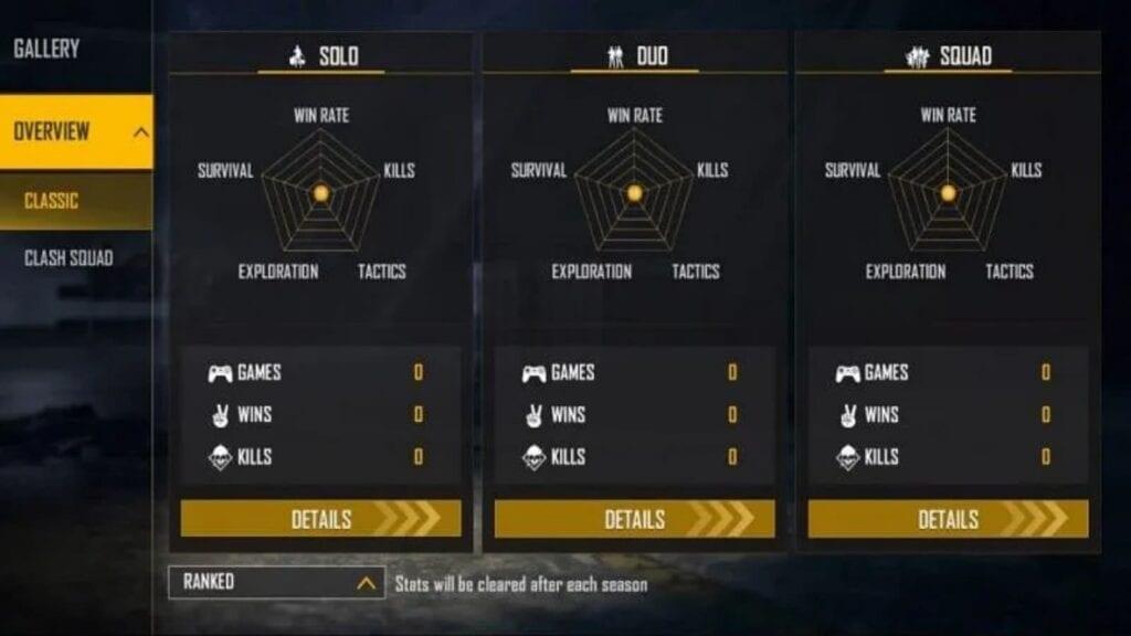 b2k ranked stats