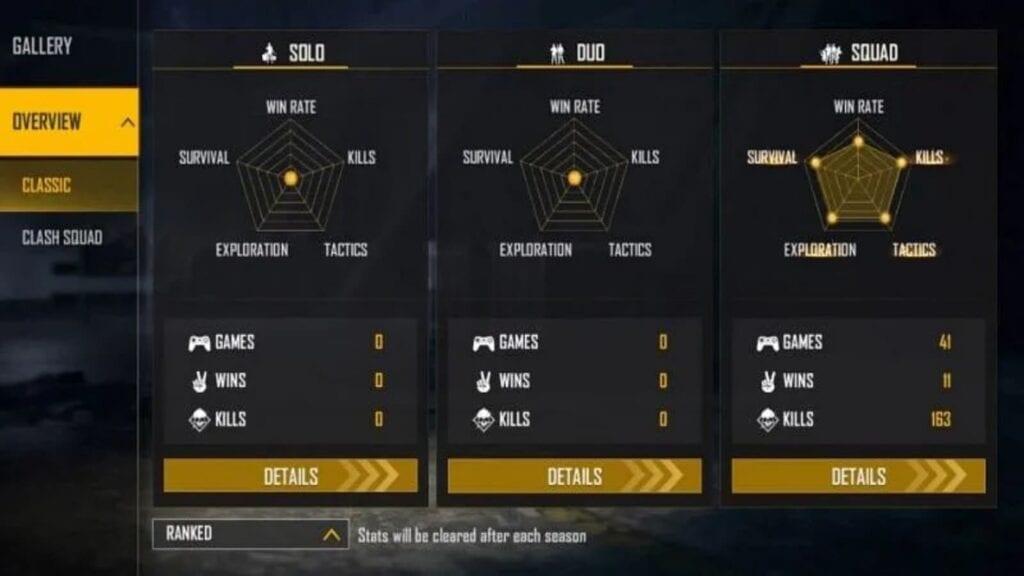 dev alone ranked stats - FirstSportz