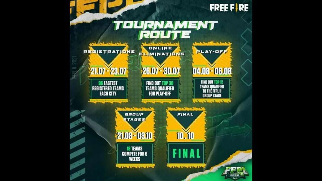 Free Fire Pakistan League Season 2 Format