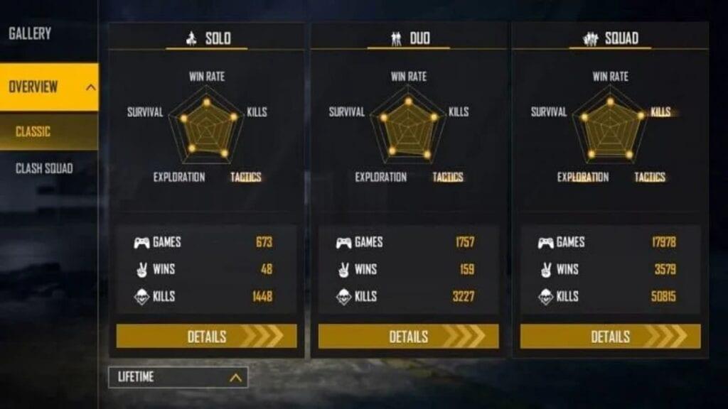 gaming tamizhan lifetime stats