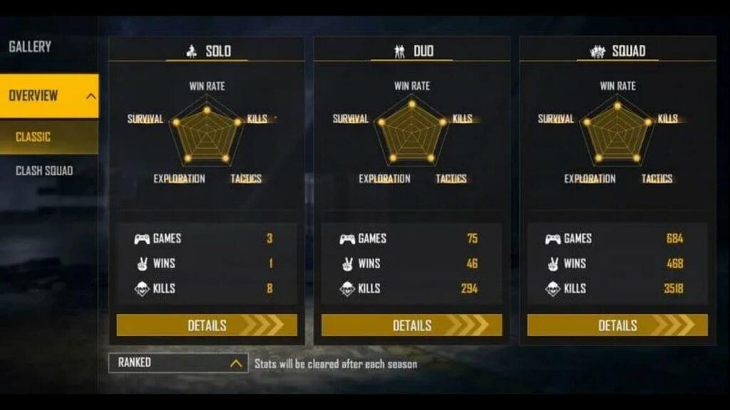 ungraduate gamer ranked stats