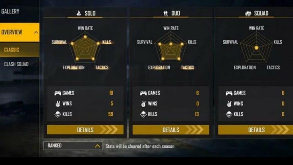 x-mania ranked stats