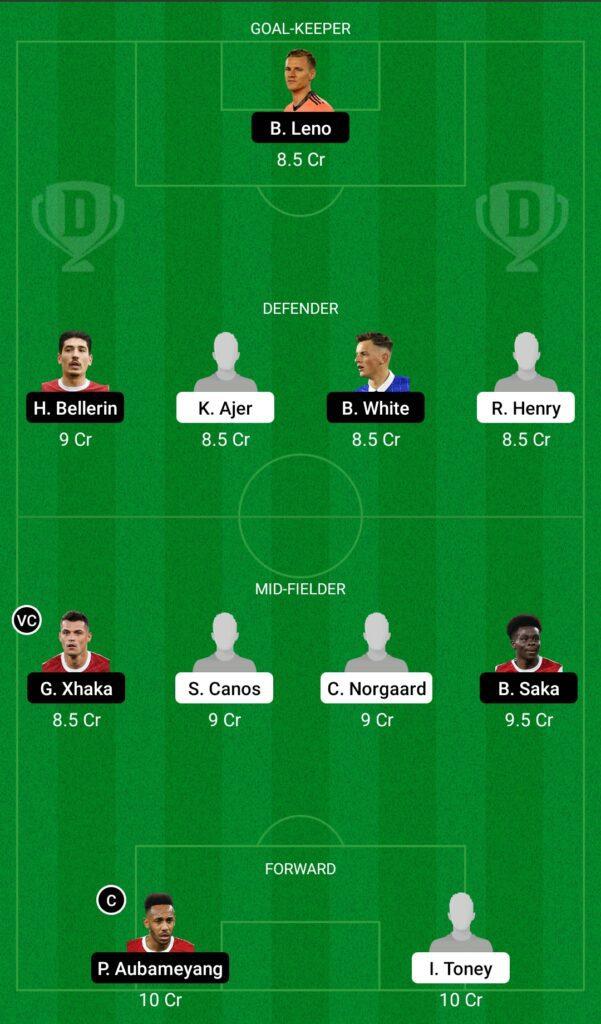 Premier League: Brentford vs Arsenal Dream11 Prediction, Playing XI, Teams, Preview, and Top Fantasy picks