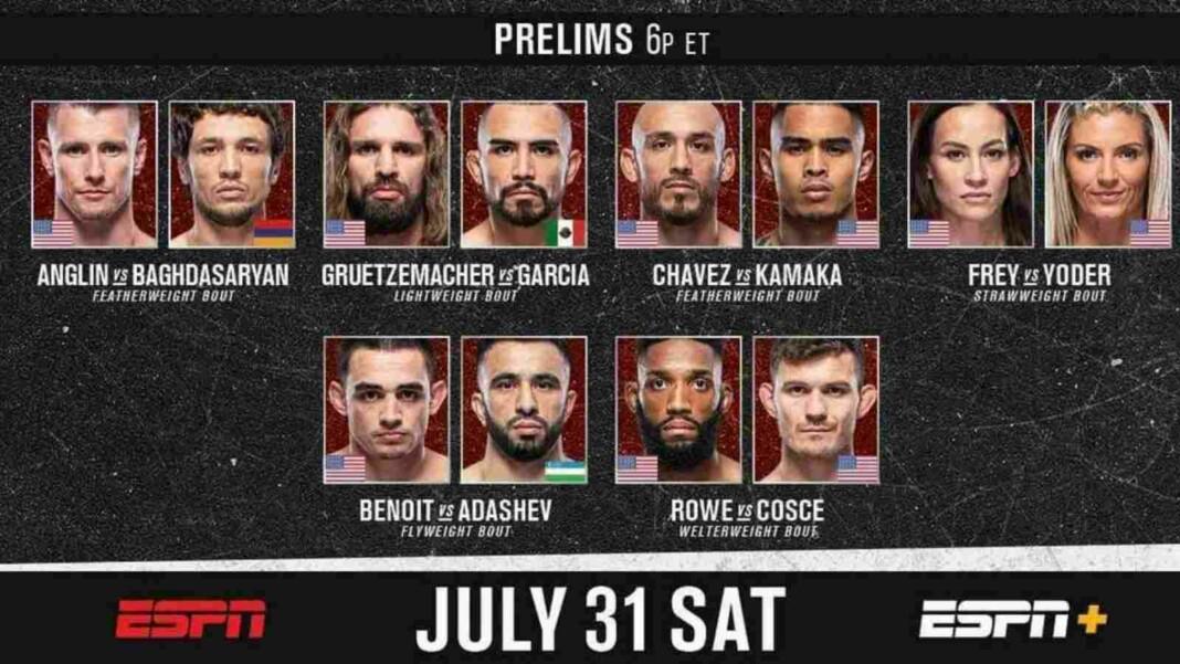 UFC Vegas 33 Prelims