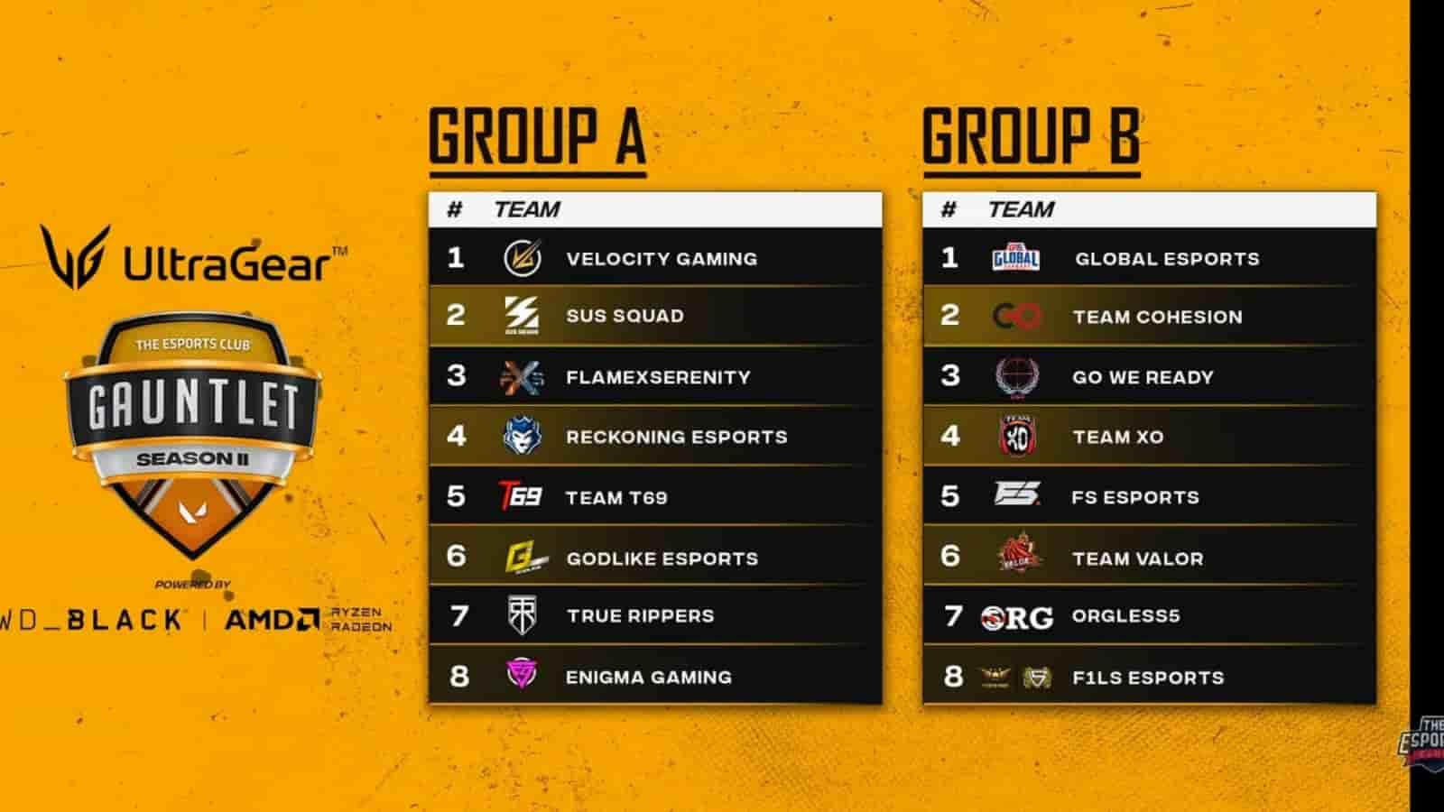 Valorant Tec Gauntlet Season 2 Announces Top 16 Teams Participating and Group Draws