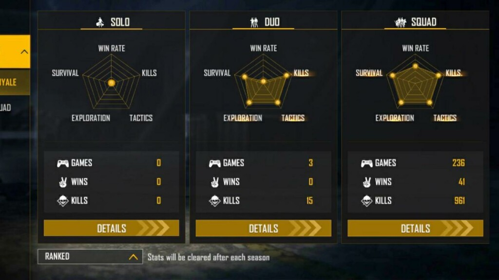 Gaming Tamizhan Ranked Stats